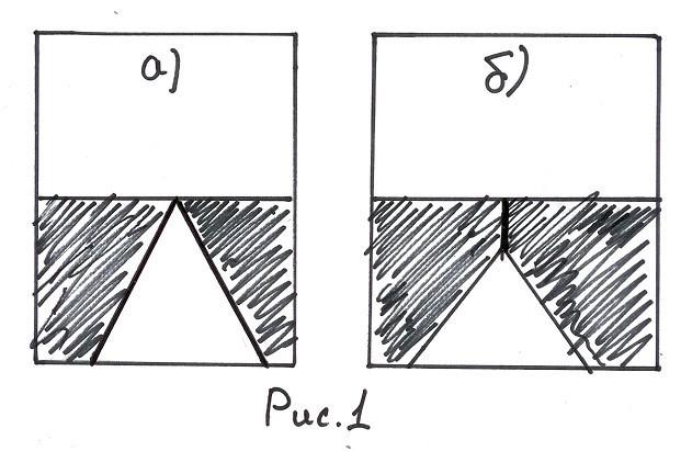 Построение предметов по законам линейной перспективы